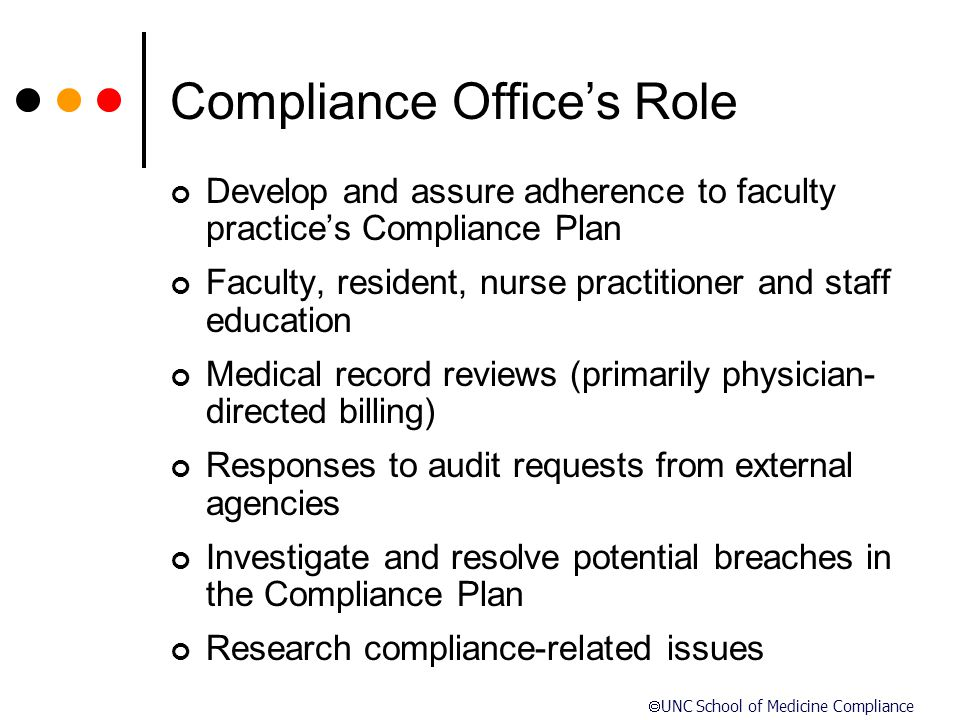 Compliance Office's Role
