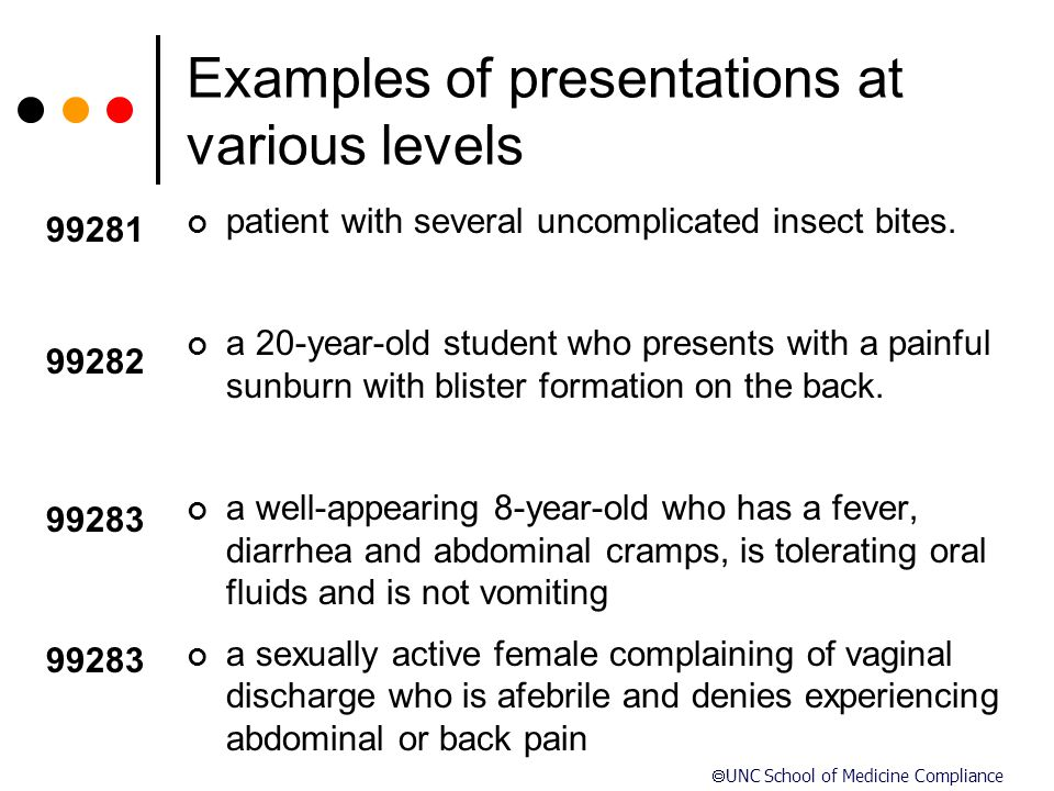 Examples of presentations at various levels