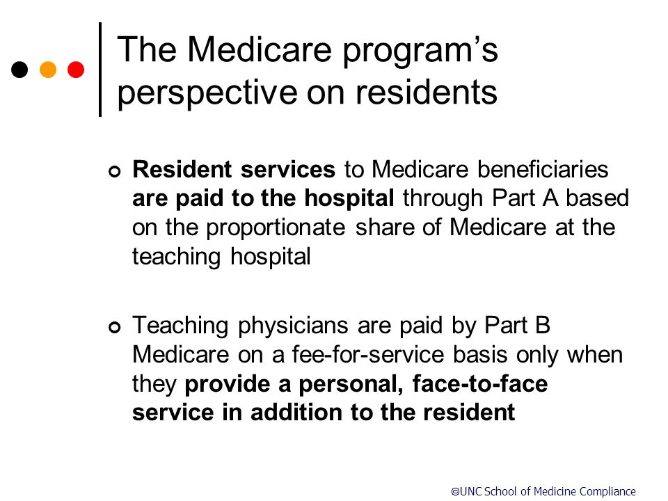 The Medicare program's perspective on residents
