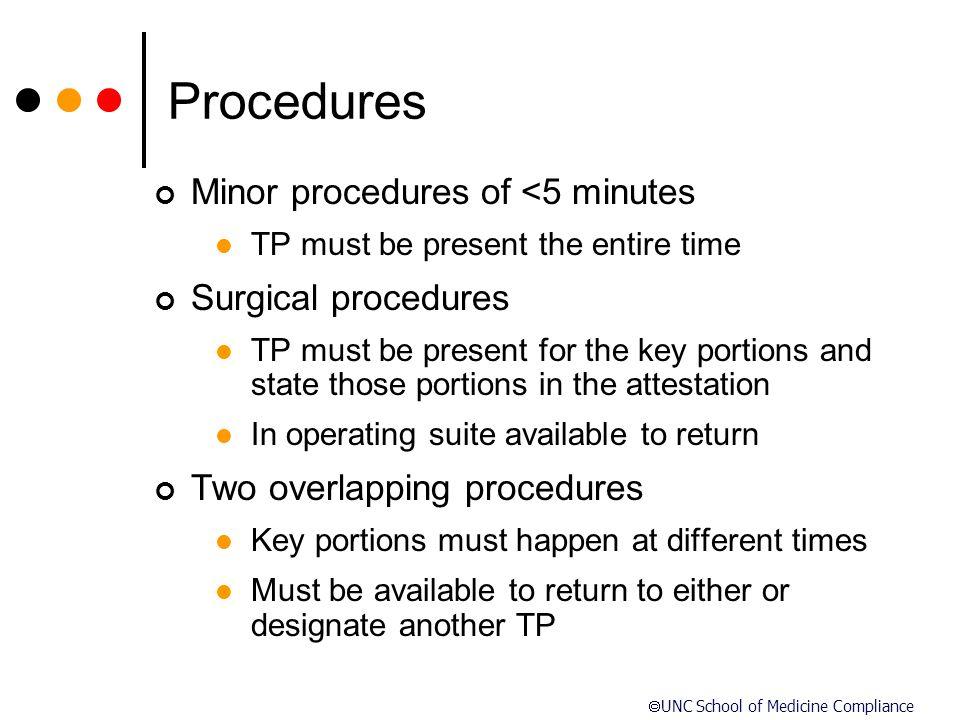 Procedures Minor procedures of <5 minutes Surgical procedures