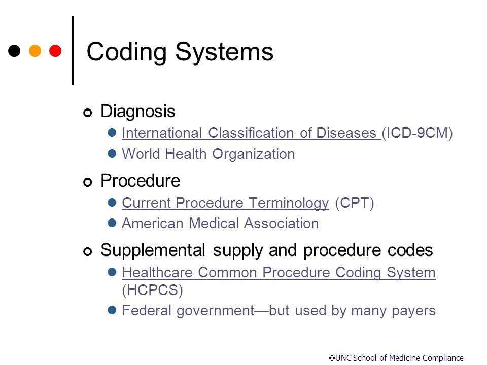 Coding Systems Diagnosis Procedure