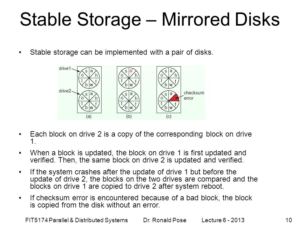 Stable Storage – Mirrored Disks