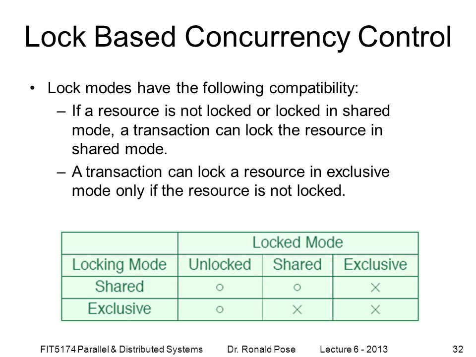 Lock Based Concurrency Control
