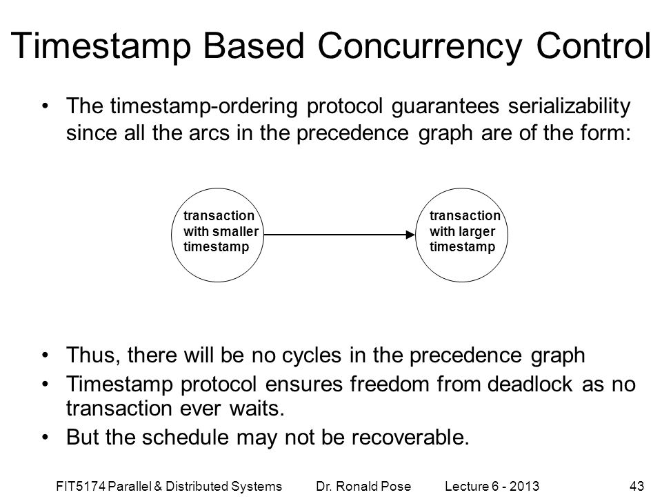 Timestamp Based Concurrency Control