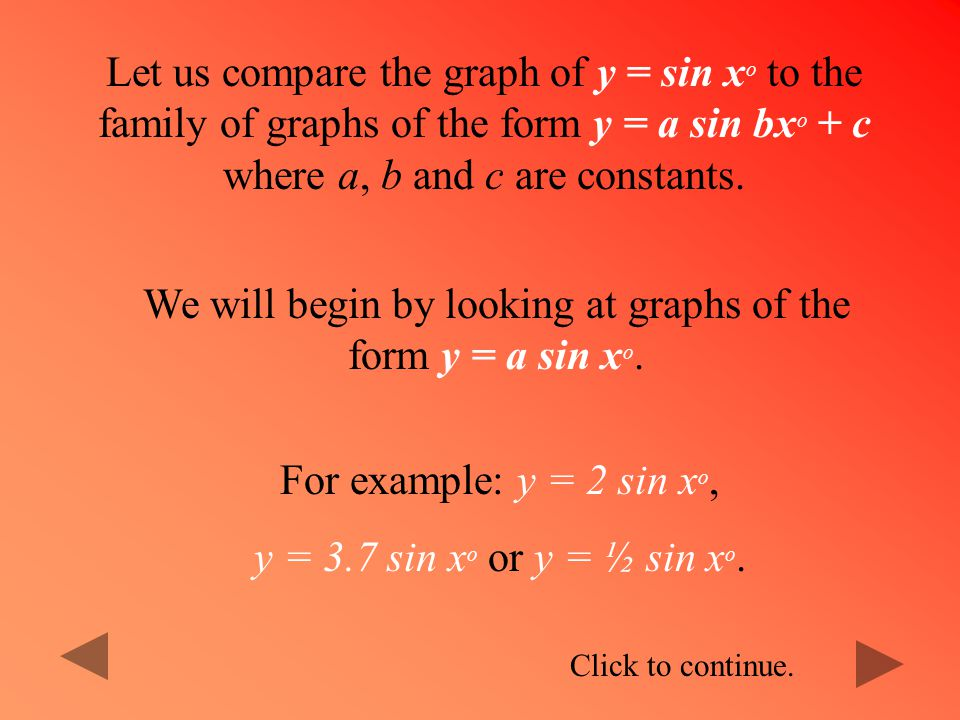 We will begin by looking at graphs of the form y = a sin xo.