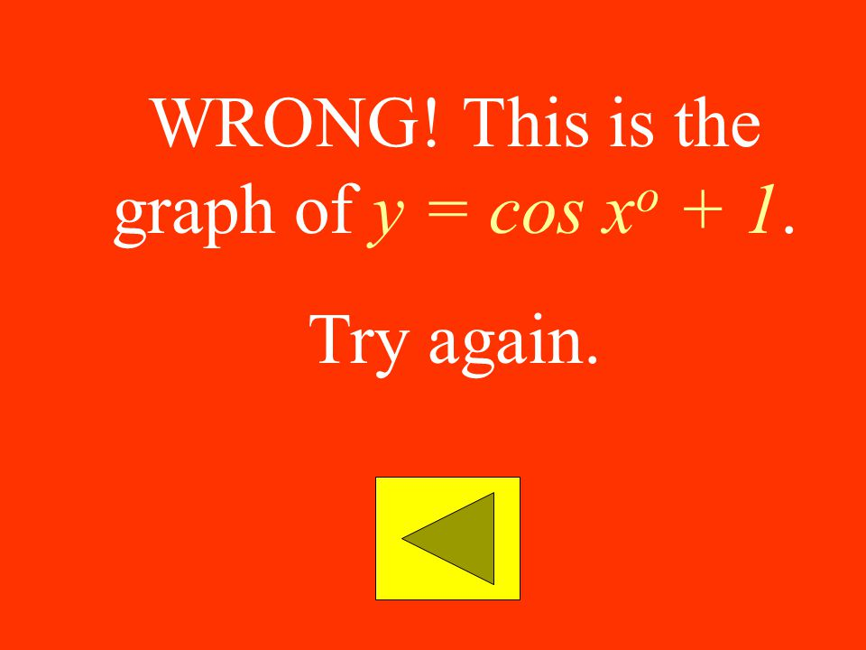 WRONG! This is the graph of y = cos xo + 1.