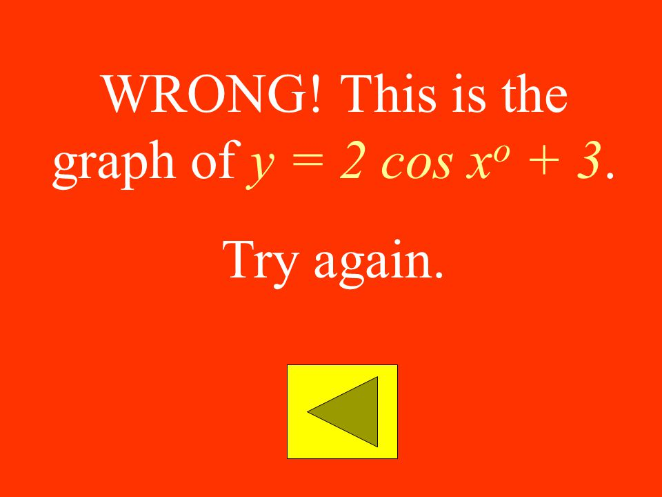 WRONG! This is the graph of y = 2 cos xo + 3.