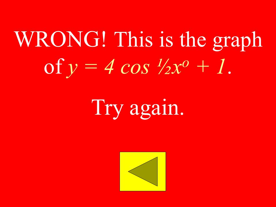 WRONG! This is the graph of y = 4 cos ½xo + 1.