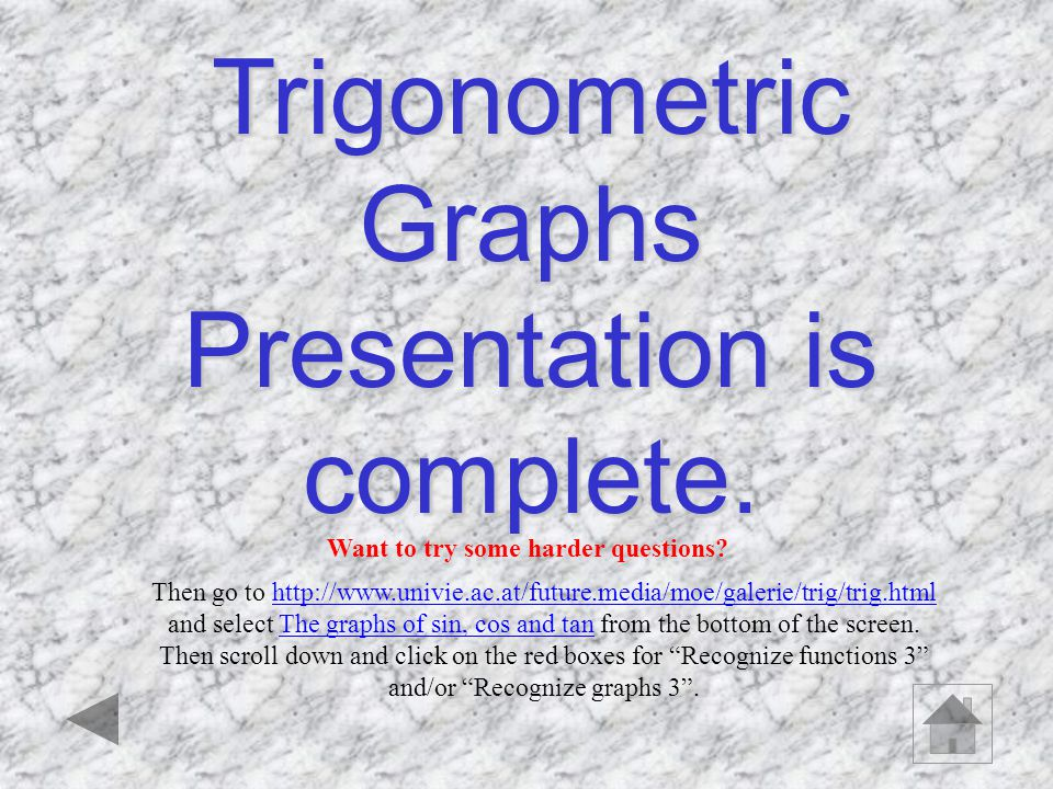 Trigonometric Graphs Presentation is complete.