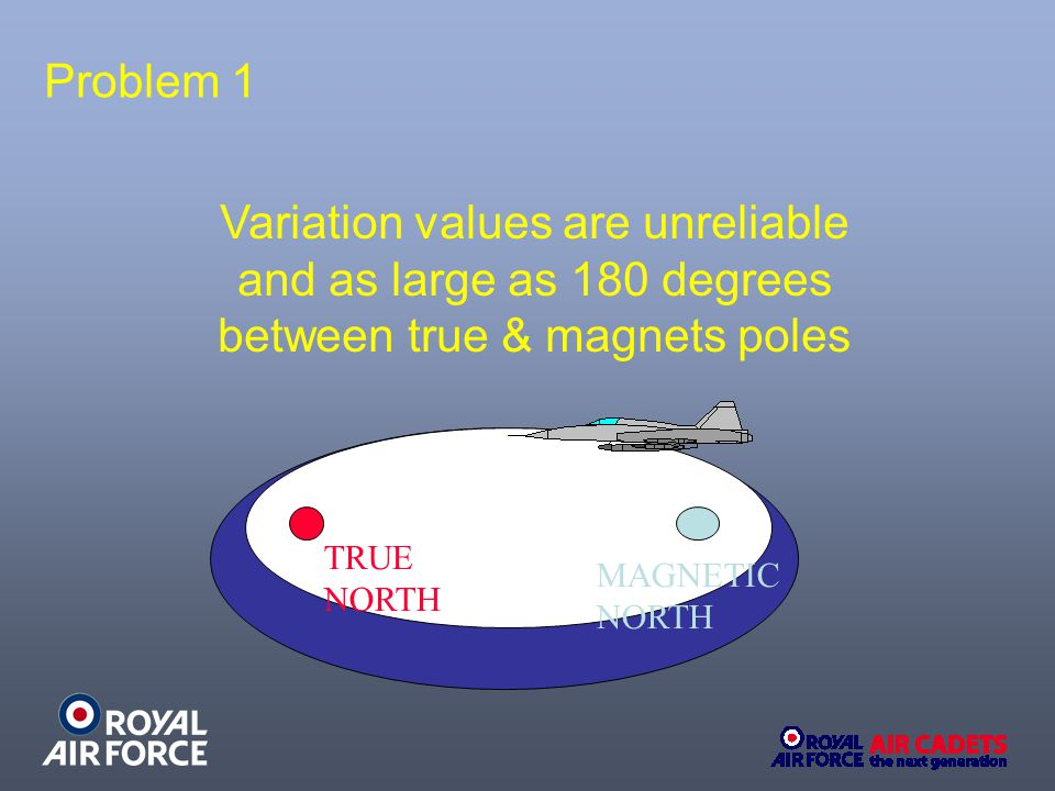 Problem 1 Variation values are unreliable and as large as 180 degrees between true & magnets poles.