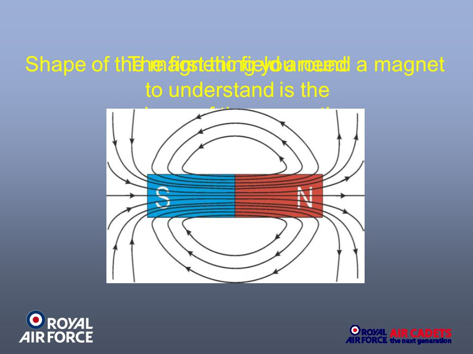 Shape of the magnetic field around a magnet