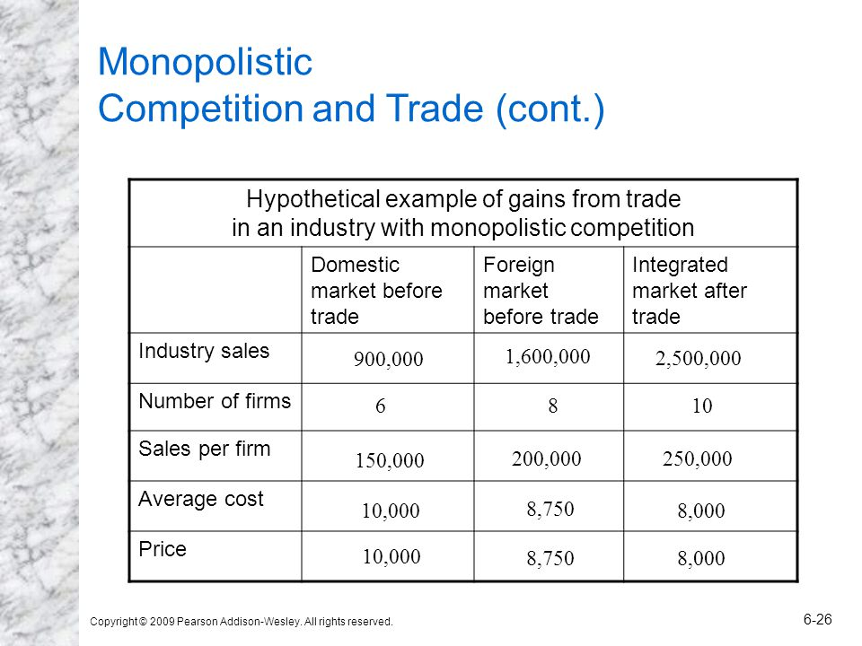 Monopolistic Competition and Trade (cont.)