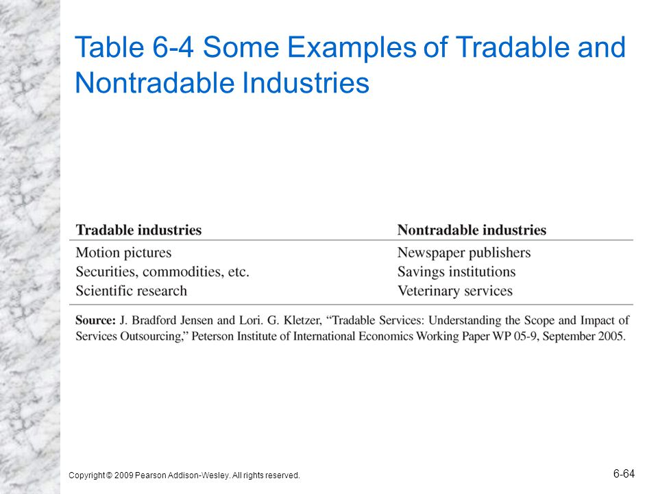 Table 6-4 Some Examples of Tradable and Nontradable Industries
