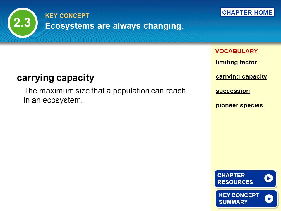 2.3 carrying capacity Ecosystems are always changing.