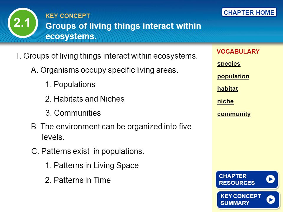 2.1 Groups of living things interact within ecosystems.