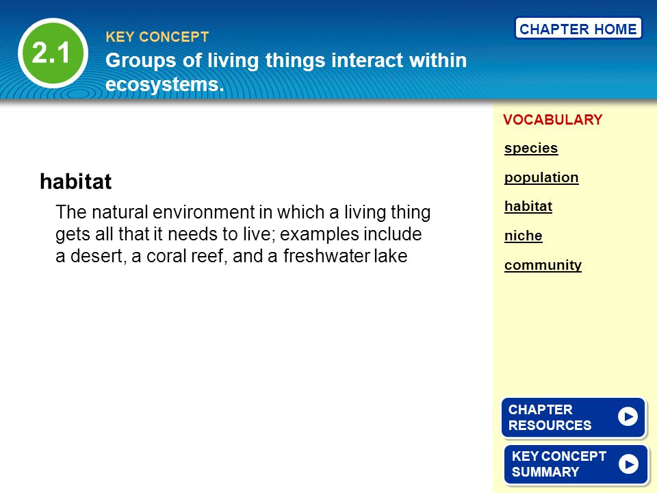 2.1 habitat Groups of living things interact within ecosystems.