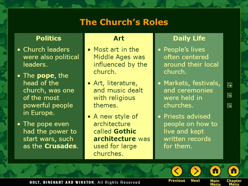 The Church's Roles Politics