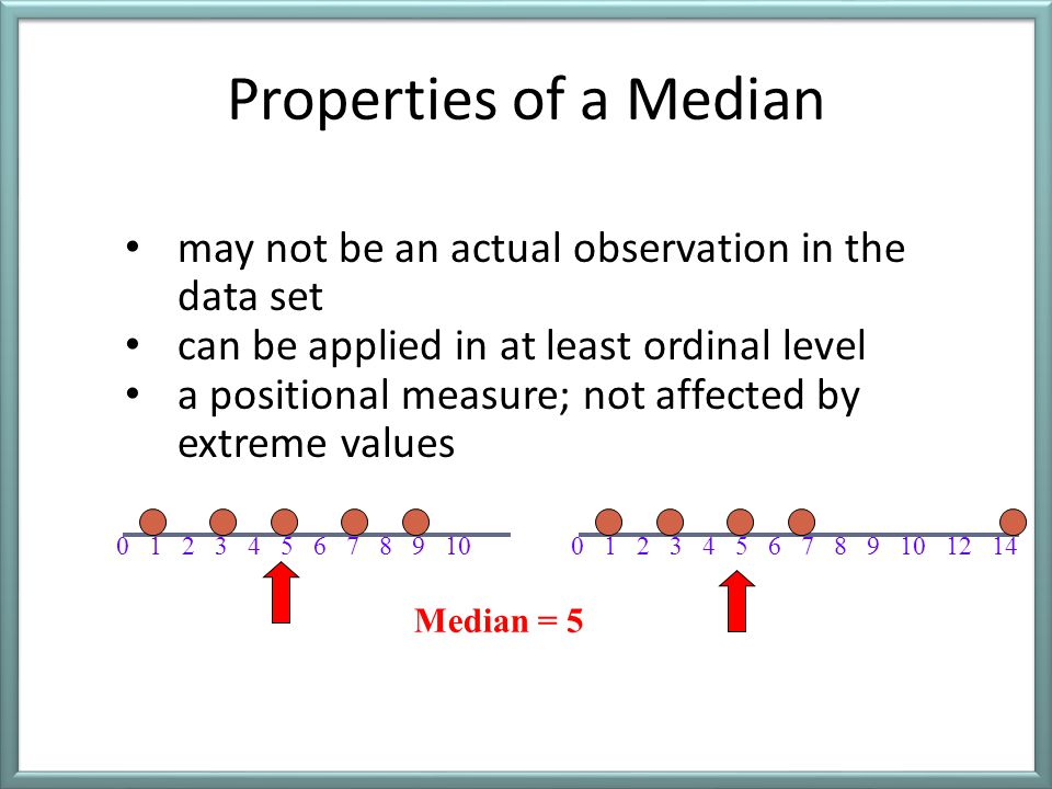 Properties of a Median may not be an actual observation in the data set. can be applied in at least ordinal level.