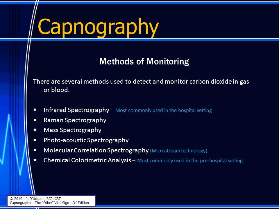 Capnography Methods of Monitoring Methods of Monitoring