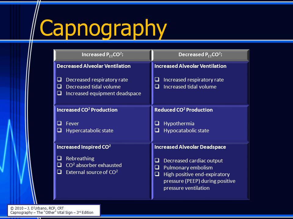 Capnography Increased PETCO2: Decreased PETCO2: