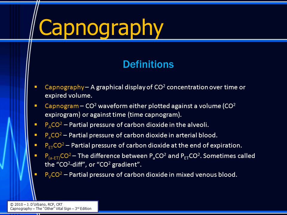 Capnography Definitions