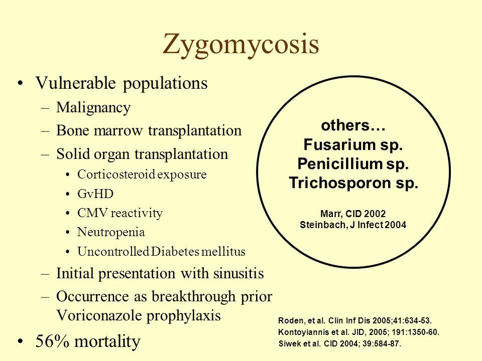 Zygomycosis Vulnerable populations 56% mortality Malignancy