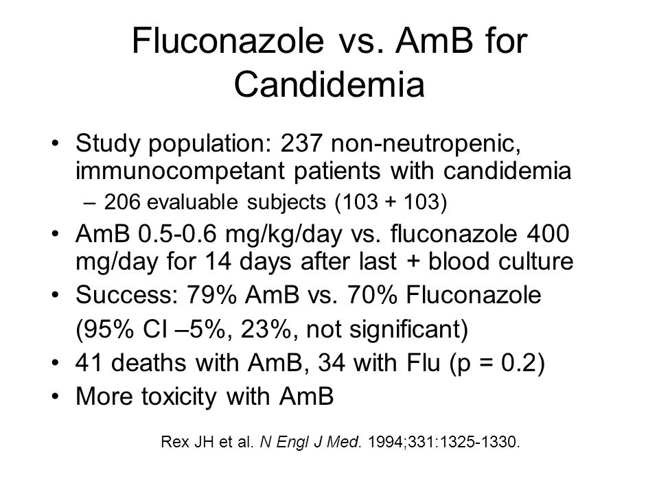 Fluconazole vs. AmB for Candidemia