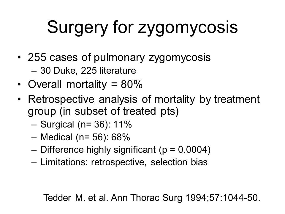 Surgery for zygomycosis