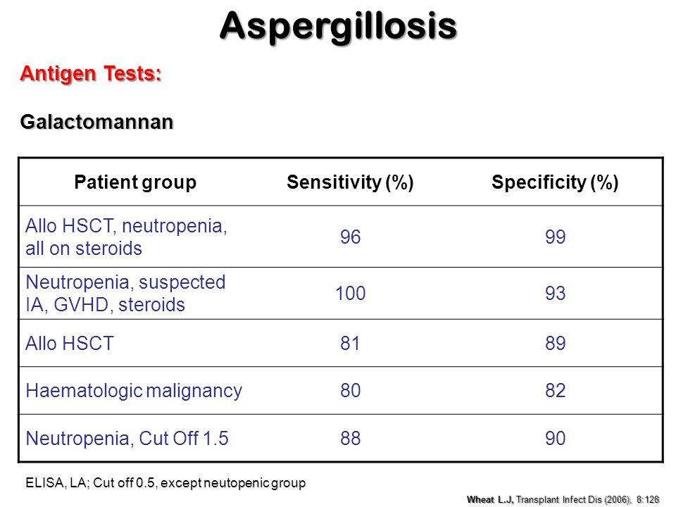 Aspergillosis Antigen Tests: Galactomannan Patient group