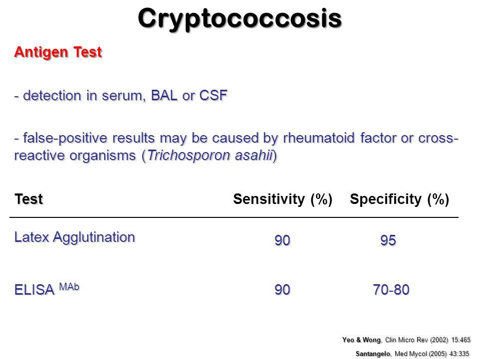 Cryptococcosis Antigen Test - detection in serum, BAL or CSF