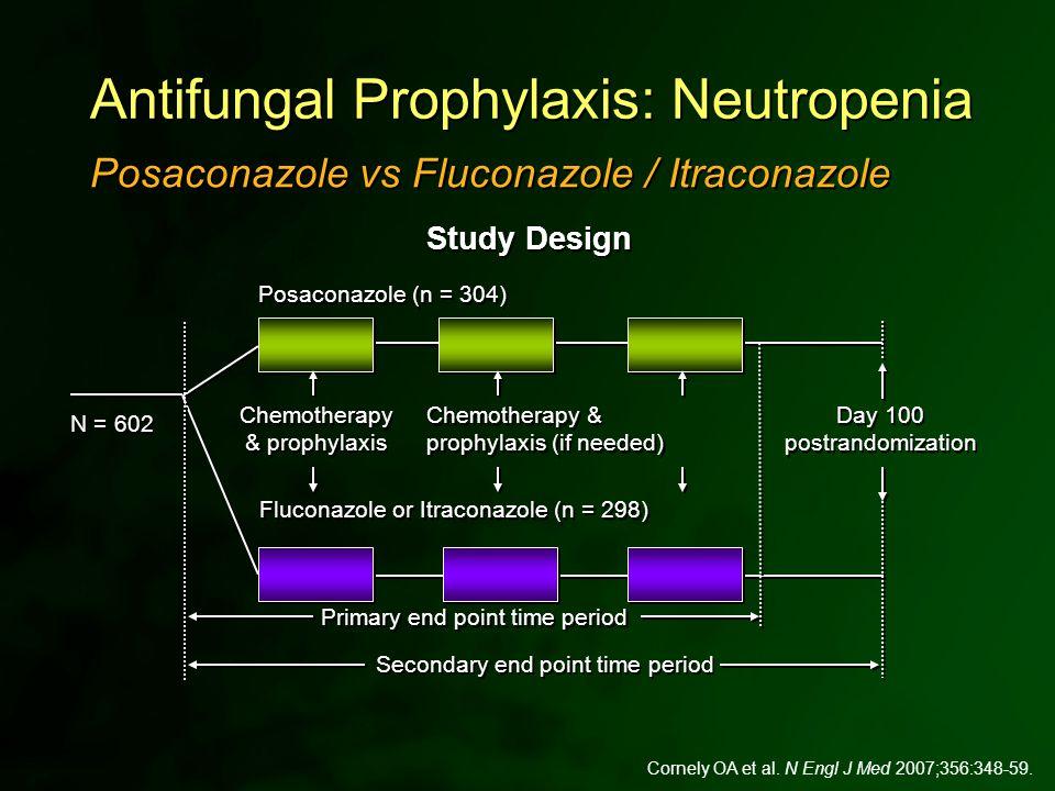 Antifungal Prophylaxis: Neutropenia