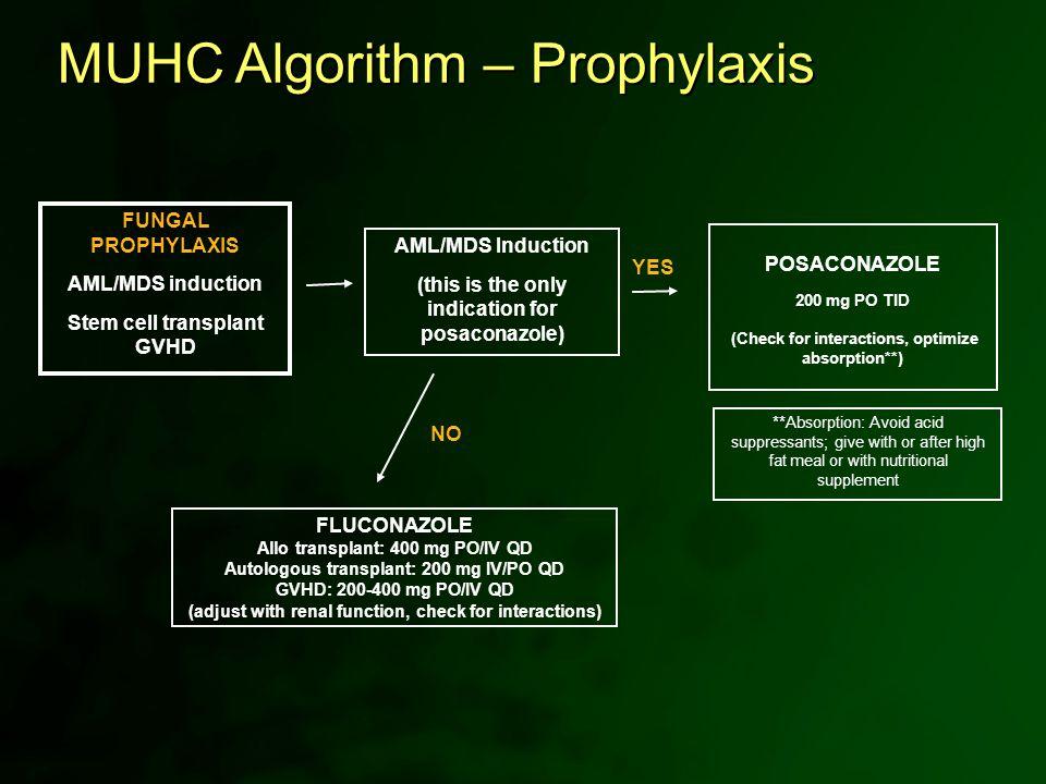 MUHC Algorithm – Prophylaxis