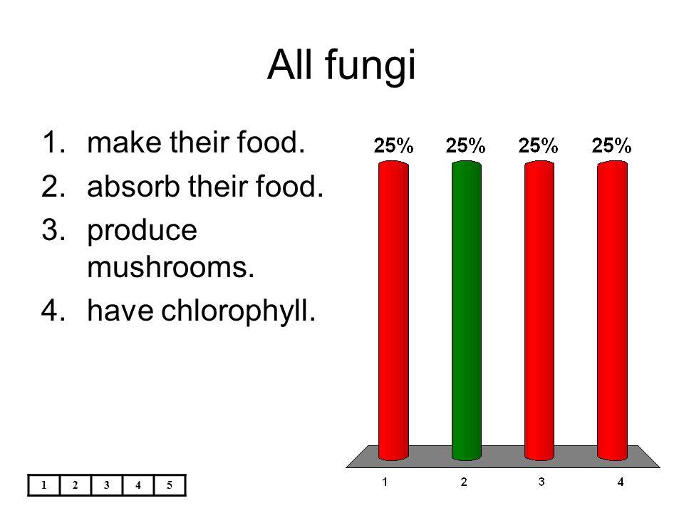 All fungi make their food. absorb their food. produce mushrooms.