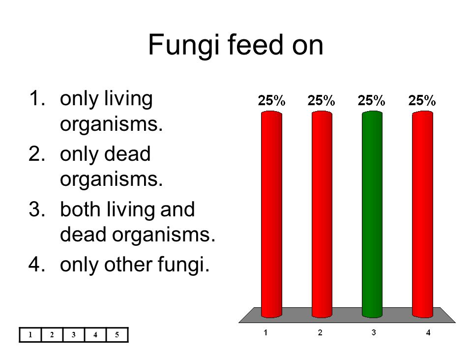 Fungi feed on only living organisms. only dead organisms.