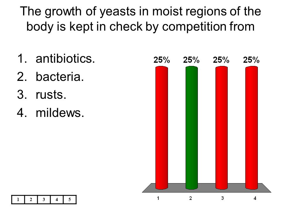 The growth of yeasts in moist regions of the body is kept in check by competition from
