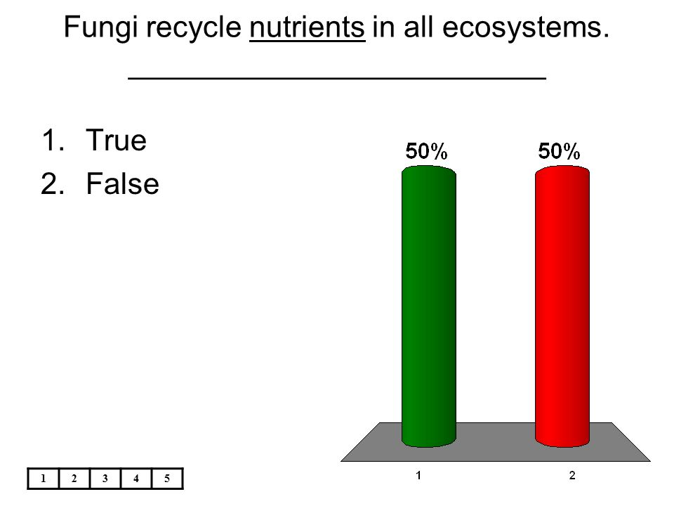 Fungi recycle nutrients in all ecosystems. _________________________