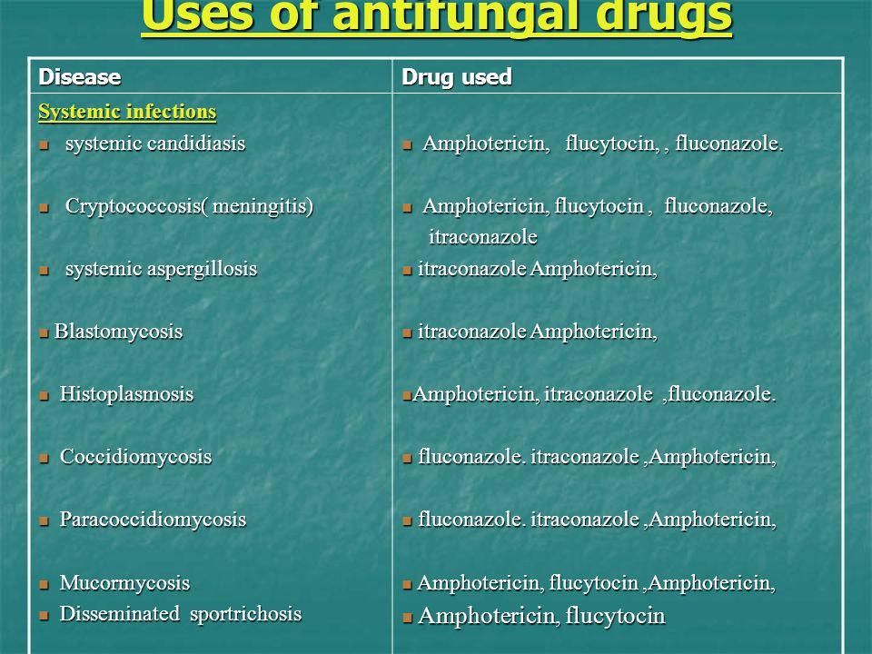 Uses of antifungal drugs