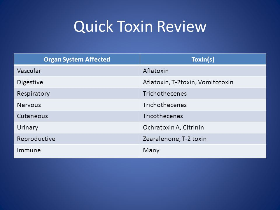 Quick Toxin Review Organ System Affected Toxin(s) Vascular Aflatoxin