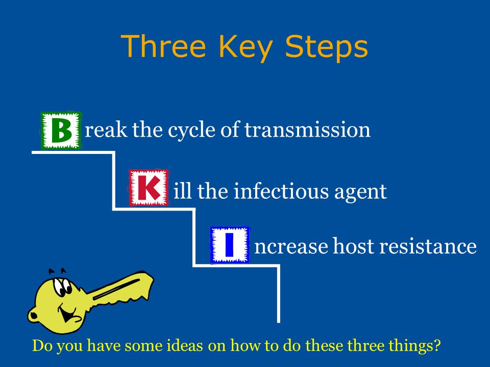 Three Key Steps reak the cycle of transmission