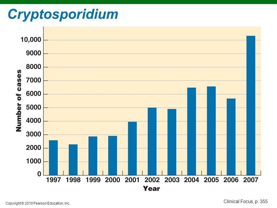 Cryptosporidium Clinical Focus, p. 355