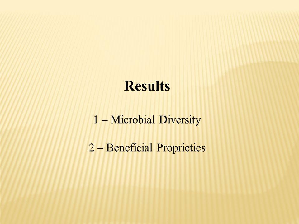 2 – Beneficial Proprieties