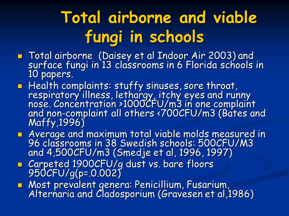 Total airborne and viable fungi in schools