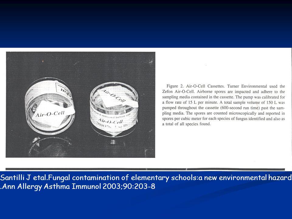 Santilli J etal.Fungal contamination of elementary schools:a new environmental hazard
