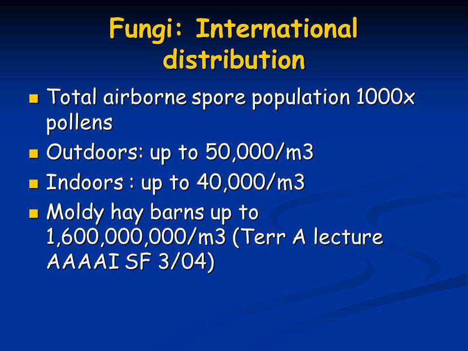 Fungi: International distribution