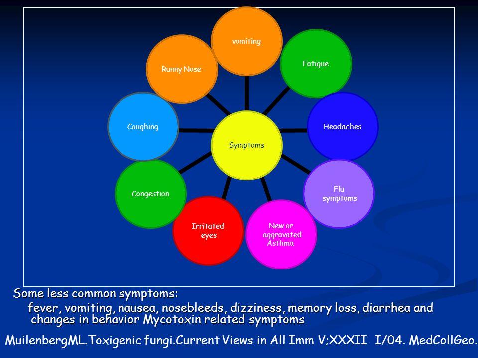 Some less common symptoms: