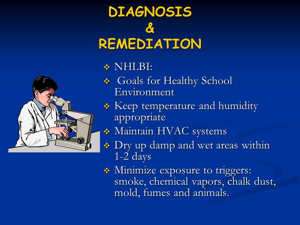 DIAGNOSIS & REMEDIATION