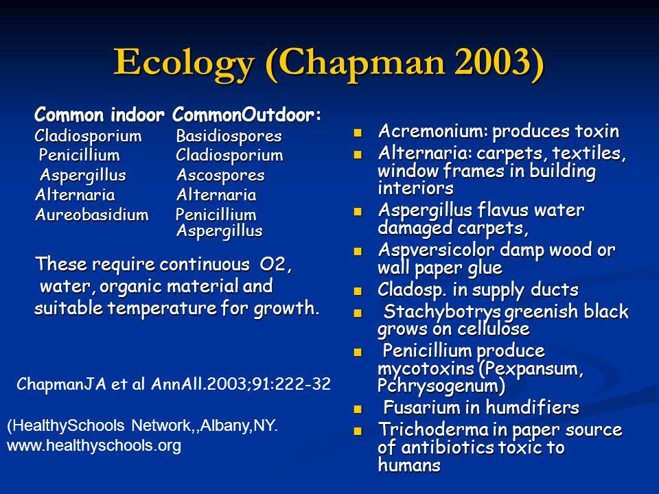 Ecology (Chapman 2003) Common indoor CommonOutdoor: