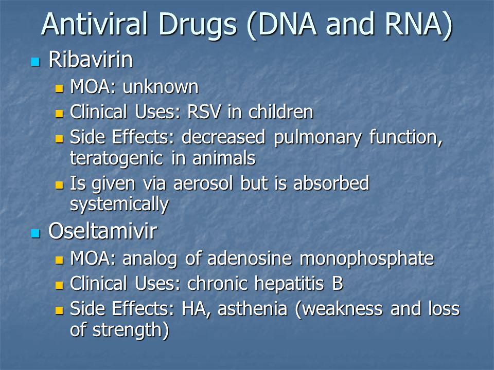 Antiviral Drugs (DNA and RNA)