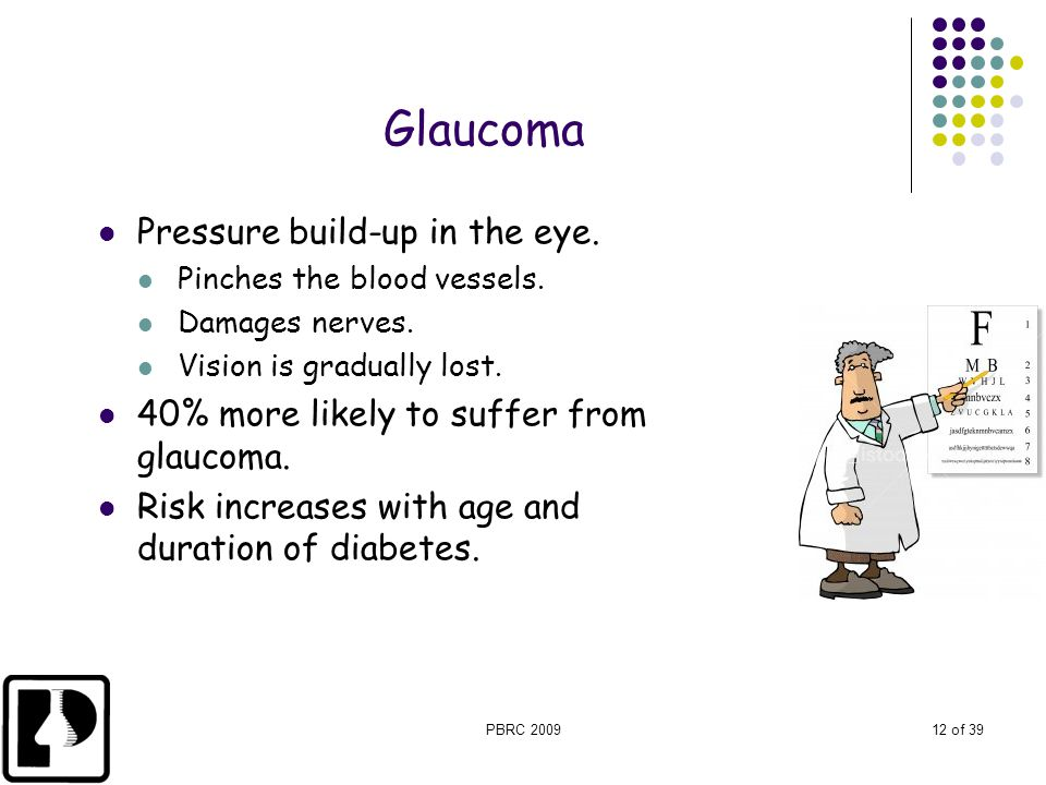 Glaucoma Pressure build-up in the eye.