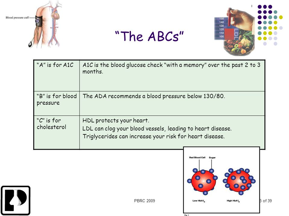 The ABCs A is for A1C. A1C is the blood glucose check with a memory over the past 2 to 3 months.